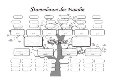 German Genealogy How To Find Family In Germany