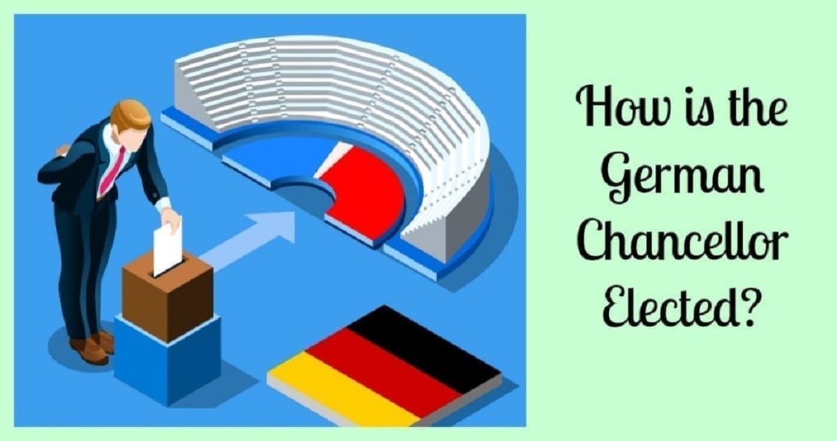 How is the German Chancellor Elected?
