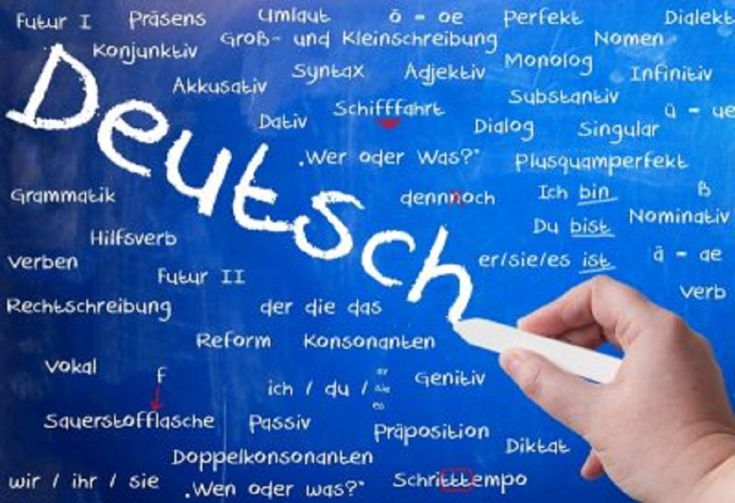 What is a Duden? It is MORE than Just a German Dictionary!