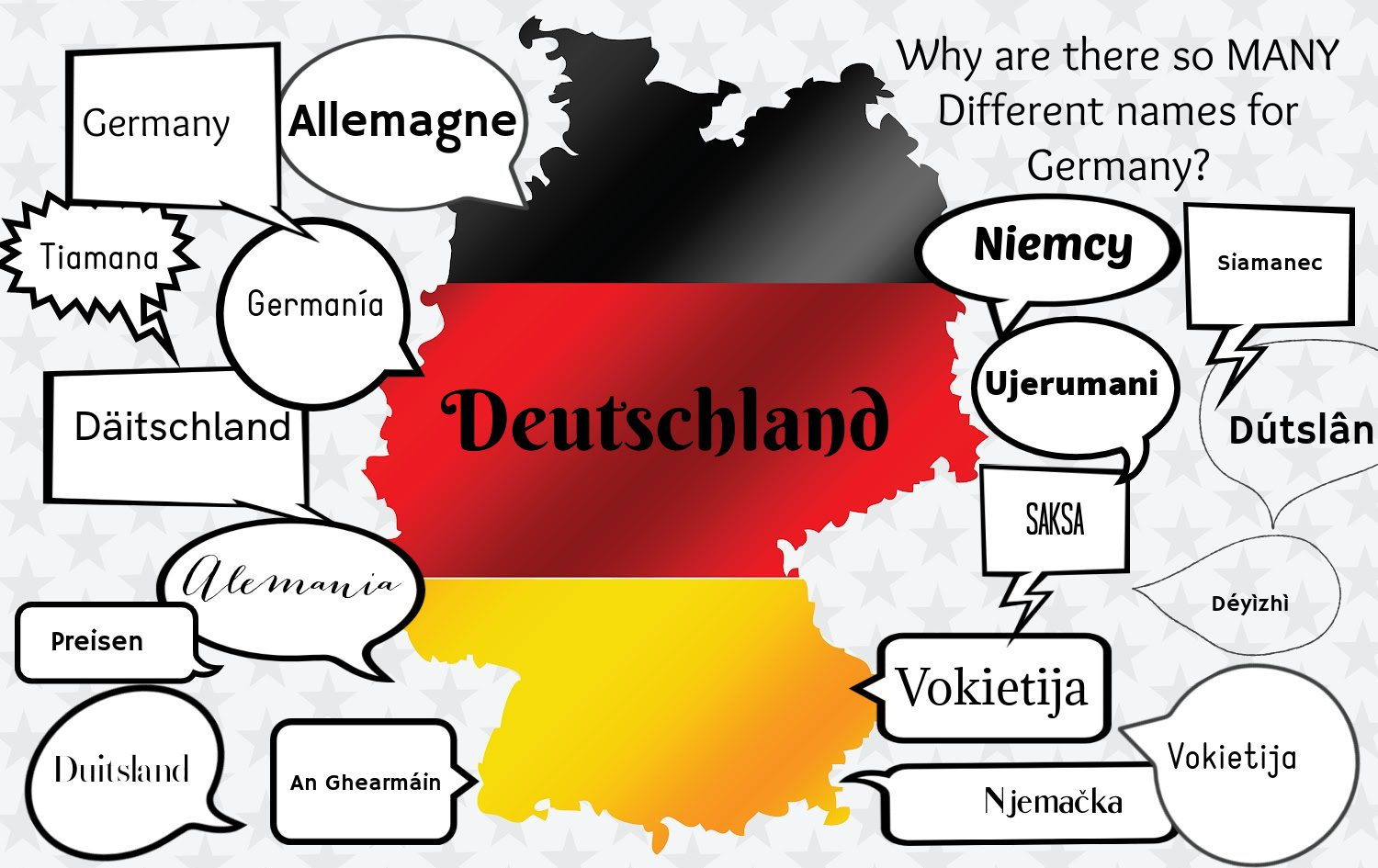 Why are there so MANY Different names for Germany?